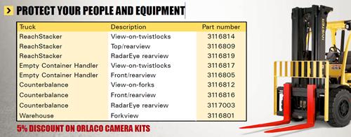 Kamerové systémy vozíkov Hyster